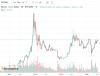 BTC price graph.png