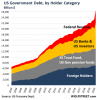 US-Treasury-holdings-TIC-foreign-v-US-2020-08-17-june-.png