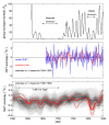 Maunder_Minimum_and_Little_Ice_Age.tif.png