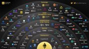 Current Ethereum Ecosystem.jpg
