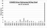 silver_deliveries.png
